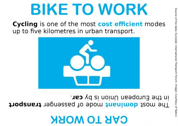 Bike 2 Work PSA