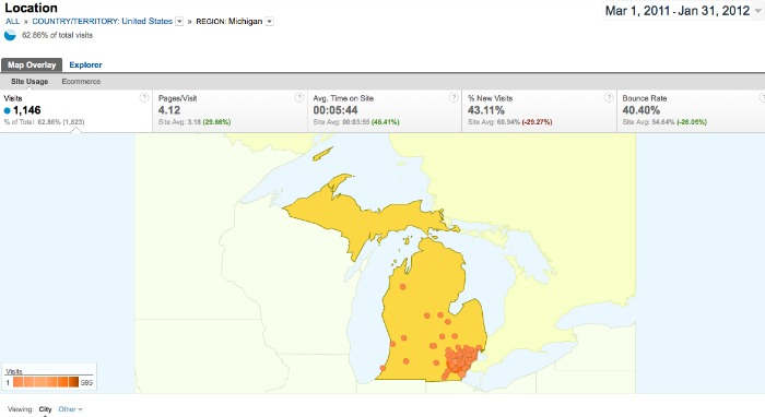 A screenshot of Google Analytics showing a map of website visitors from Michigan