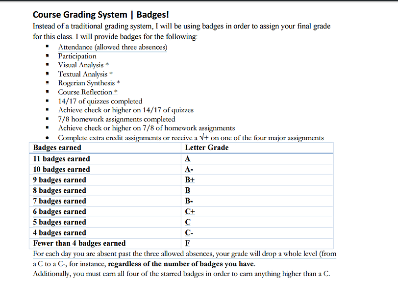 Figure 1: Digital Badges and Grades Chart from Syllabus