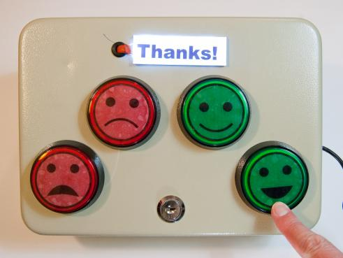 Survey device with Likert-scale frowning/smiling faces. A finger presses the happiest face, and a 'Thanks!' sign is lit