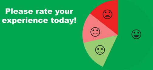 Left: Sign displaying text 'Please rate your experience today!' Right: 4-segment pie chart showing approximate percentages of positive and negative responses